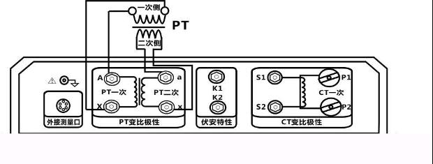 在互感器综合测试仪主界面中选择电压互感器点击旋转鼠标即可进入PT测试主界面,如图4.1。  图4.1 PT测试主界面 在PT测试主界面中光标选择伏安特性选项,点击旋转鼠标进入PT伏安特性试验界面。PT伏安特性试验与CT伏安特性试验相同,详细的说明请参照CT伏安特性试验说明。 注意:做PT伏安特性试验时一定要注意PT一次侧的绝缘和注意保护试验人身安全,因为PT试验过程中PT一次侧可能会产生高压。 PT伏安特性试验可以选择单机试验或外接升压器试验,单机试验是指只需要利用本仪器内置的调压器进行试验。 PT伏安特