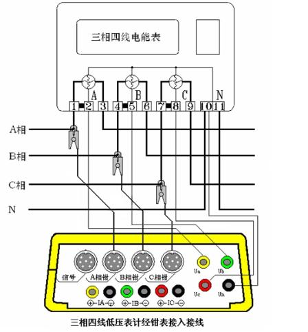 三相四线互感电表_三相四线制电能表加装互感器怎么接线-