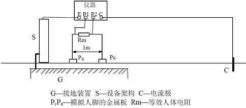 接触电压的测量接线图如下图5所示。可按下述步骤进行测试。  图5 接触电压测量接线图 在离接地装置较远处打一个地桩作为电流极,该电流极离接地装置边缘的距离仍取为接地装置最大对角线长度D的4倍以上。 用导线将仪器面板的C 端子与电流极可靠连接。再用导线将仪器的E 端子接至被试设备的架构。 仪器的P1 端子接至设备架构上的Pa 点,Pa 距地面高度为1.