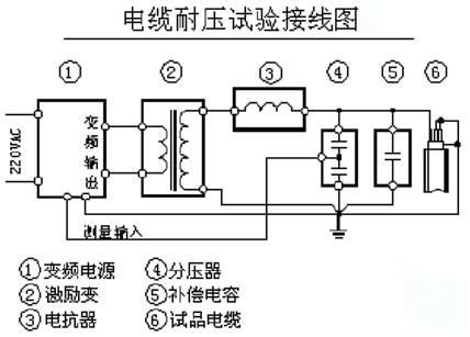 电路 电路图 电子 原理图 428_307