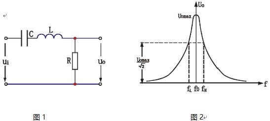 串联谐振电路的特点|华意电力