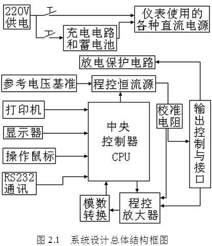 直流电阻测试仪硬件系统设计|华意电力