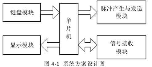 电缆故障定位步骤|华意电力