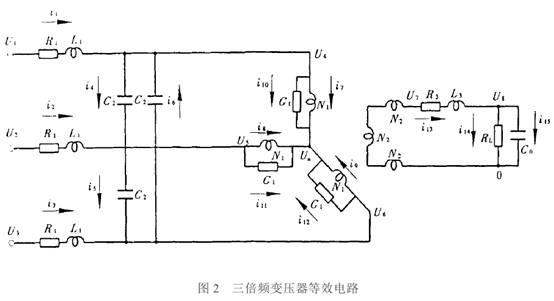 高压设备供应商而努力。  1 概述 铁磁型的三倍频变压器是利用铁心材料的饱和特性进行变频和变压的,其变频方式是一种传统的变频方式。自20世纪50年代以来,在世界各国工业界,三倍频变压器的基本电路结构和工作原理已得到了普遍承认。其特点是经济、可靠、容量大,但变频倍数较低。铁磁型的三倍频变压器作为感应加热炉、高速回转机、X射线发生器、臭氧发生器等装置的电源得到了广泛的应用。在分频输电系统中,倍频变压器也是关键的设备。  铁磁型的倍频变压器的主要问题是效率问题,但国外已有容量6.