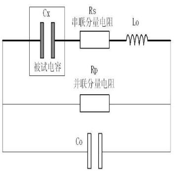 全自动电容电桥测试仪|华意电力