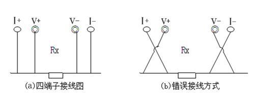 回路电阻测试仪接线及其原理图