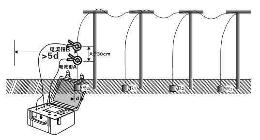 数字式接地电阻测试仪(简易型)操作指南