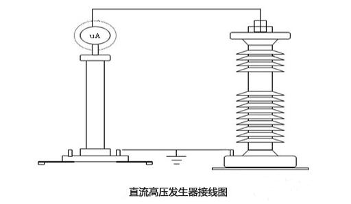 高压线安全距离规范_直高压测量接线方法-华意电力