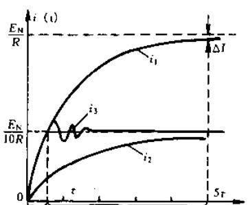 串联谐振赫兹电力详细讲解变压器绕组直流电阻测试的三种方法