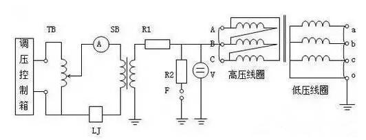 电缆在以下三种情况下均需要做电缆耐压试验