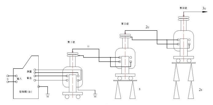 干式试验变压器组装接线